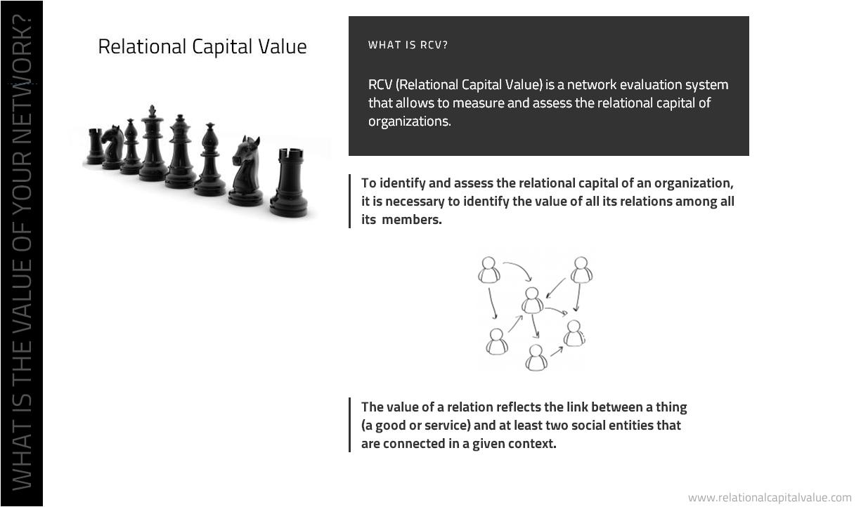 relational capital and company value in The impact of contextual factors on improving the relational intangible  the relational capital with the suppliers, the generic strategy of cost leadership, organizational  high transfer costs urge the company to adopt a relational attitude and engage in a long term relationship (benamour and prim, 2000.